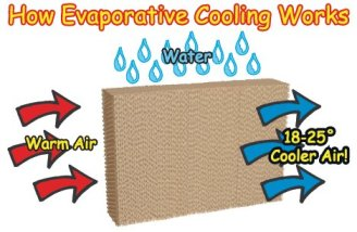 evaporative_cooling